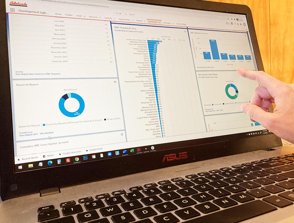 Salesforce-Implementation-Service
